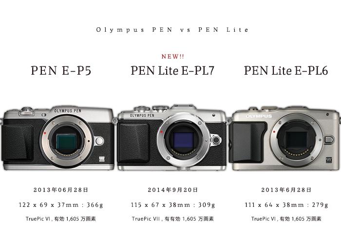 オリンパス PEN E-PL7 vs E-PL6 vs E-P5 機能比較。E-PL7からみる、PENシリーズの違い