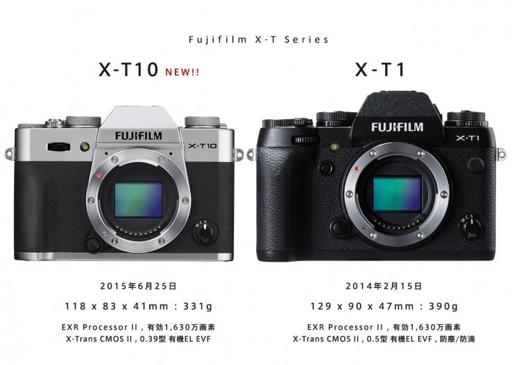 FUJIFILM X-T10 vs X-T1 仕様比較。富士フィルム X-T10 からみるX-Tシリーズの機能の違い
